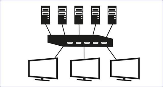gestione del segnale