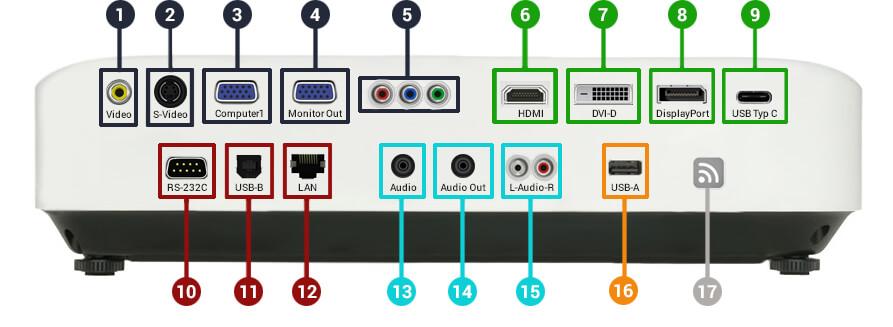 Come si collega il proiettore ad un apparecchio esterno?