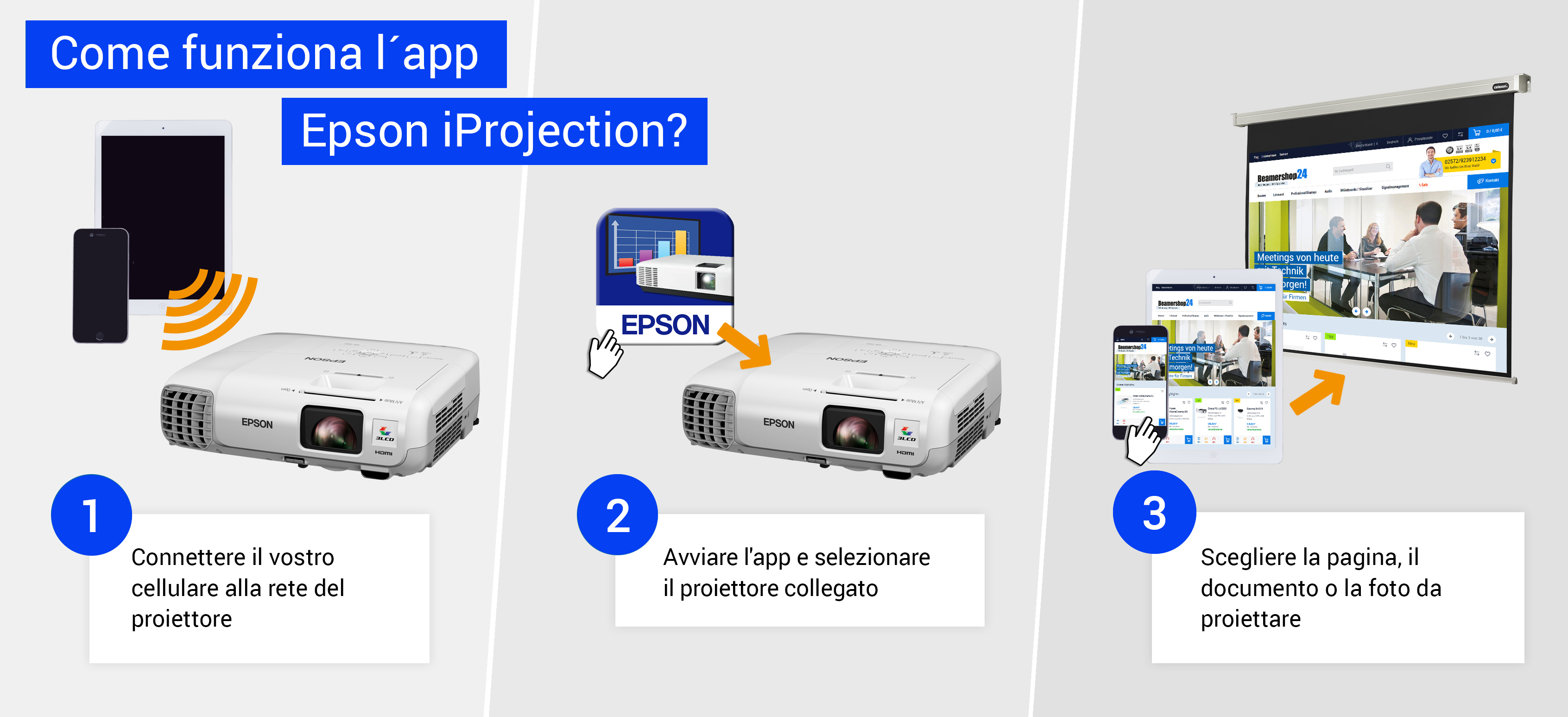 Come funziona l'app Epson iProjection?