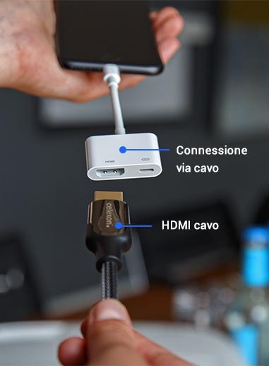 Connessione via cavo