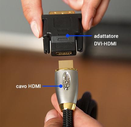 Mac mit DVI-Anschluss